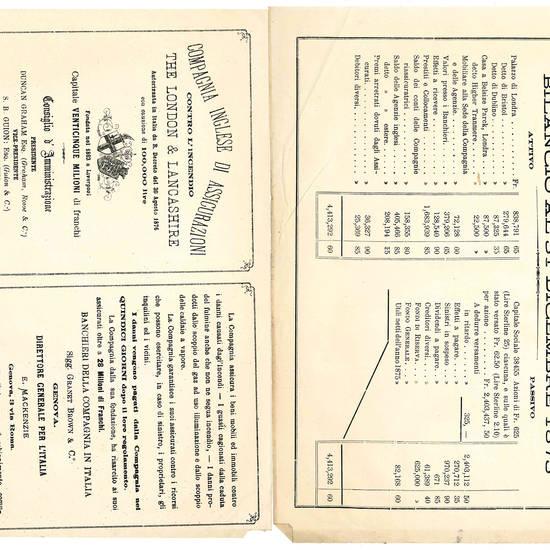 ASSICURAZIONI. Raccolta di vari testi e documenti di interesse assicurativo.
