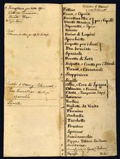 Elenco di oggetti personali di vario tipo e utilizzo (XVII-XVIII sec.).