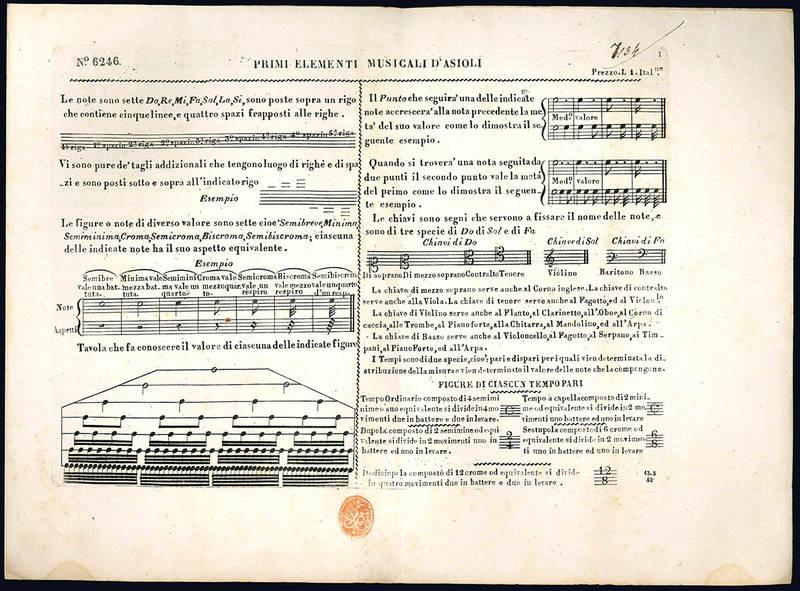 Primi elementi musicali d'Asioli n° 6246
