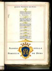 Processo originale di prove di nobiltà generosa, legittimità ed altri requisiti del nobile D. Fabio del Dura de' Duchi di Collepietro